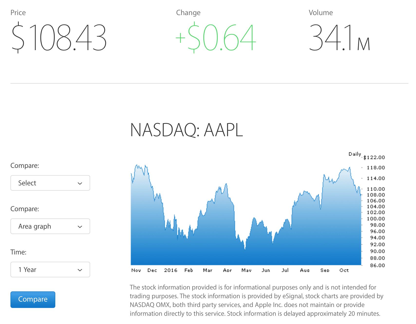 az internetes pénzkeresés eredménye)