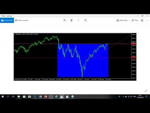 tőkeáttétel használata kereskedéskor