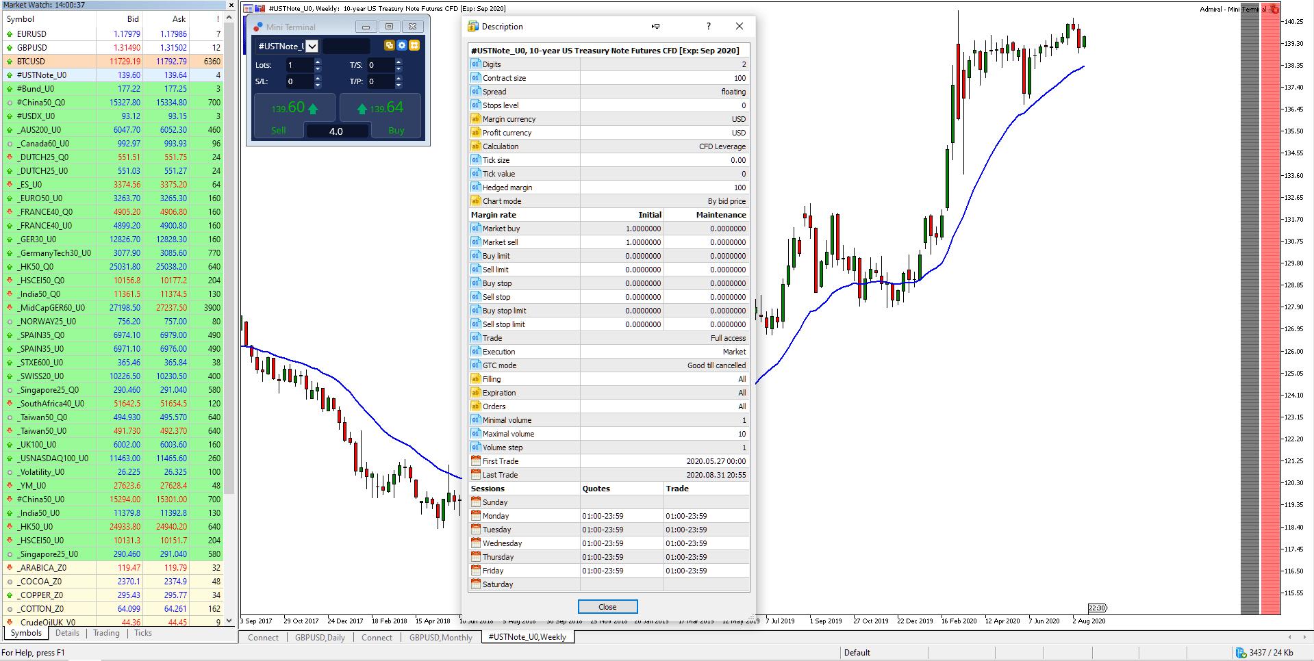 kereskedési platform származékos piacokon történő kereskedéshez)