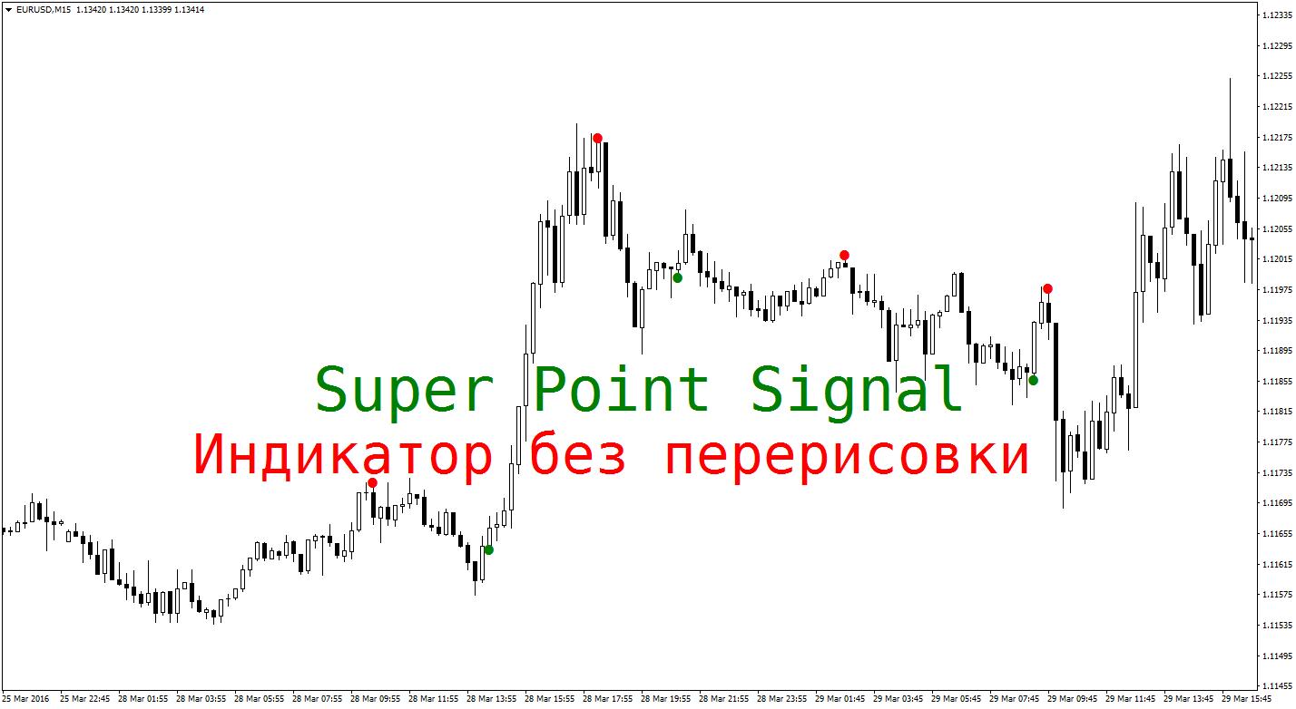bináris opciók jelzője)
