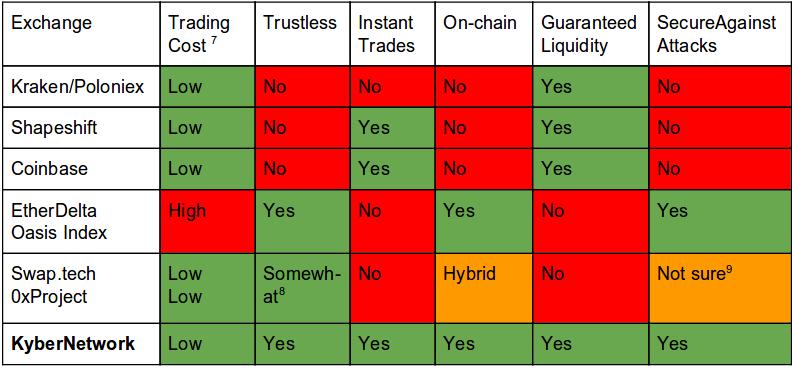 az aktuális opciós ár miért nem működnek a bináris opciós stratégiák