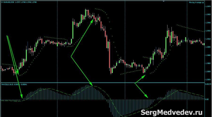 stratégia parabolc sar bináris opciók