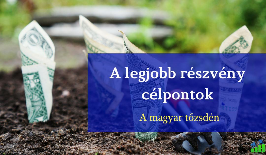 befektetési lehetőségek)