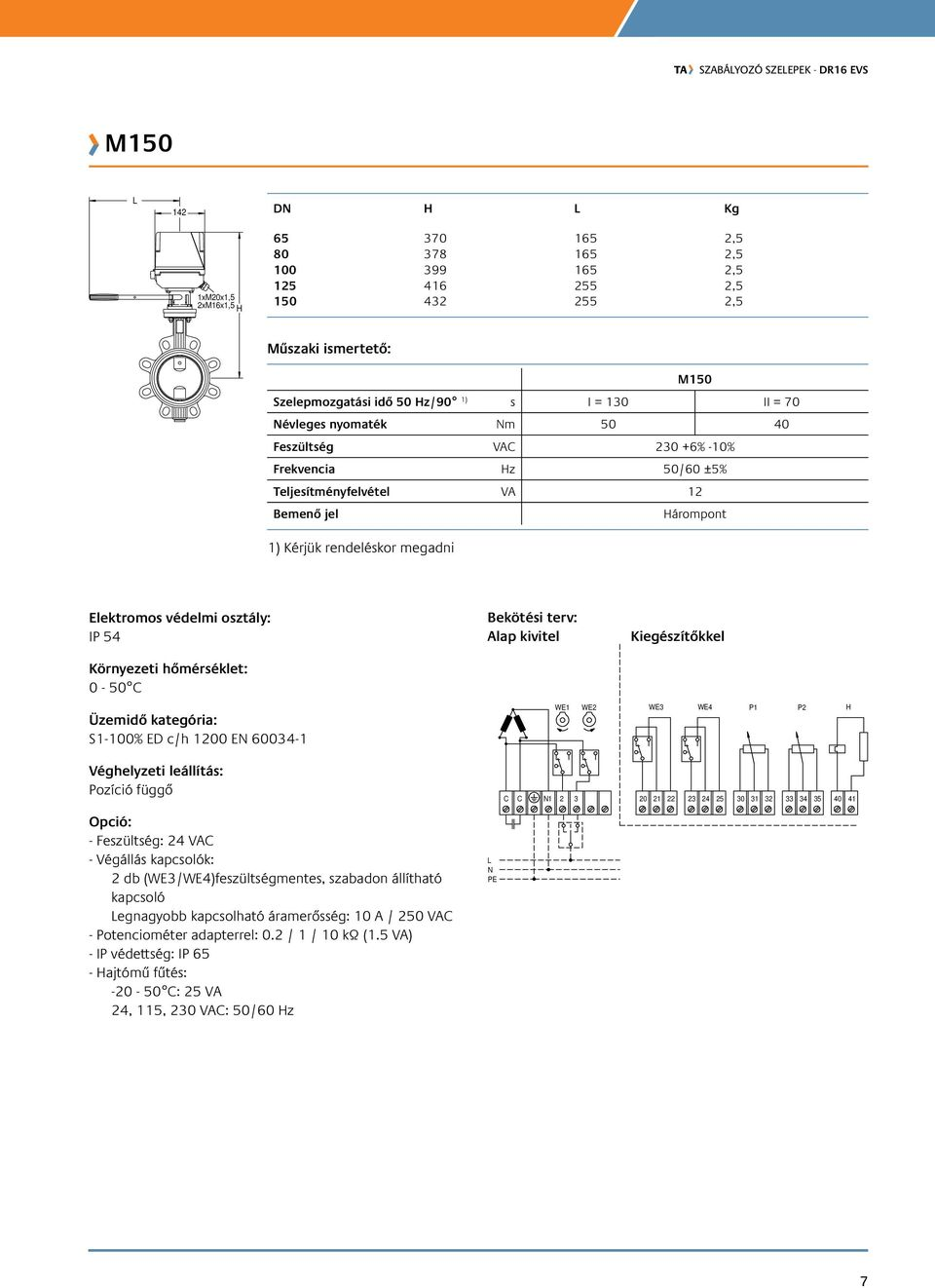Szabályozó szelepek | Schneider Electric Magyarország