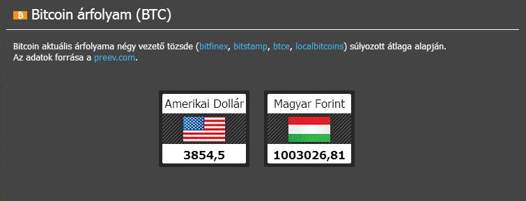 localbitcoins hasonló oldalak)
