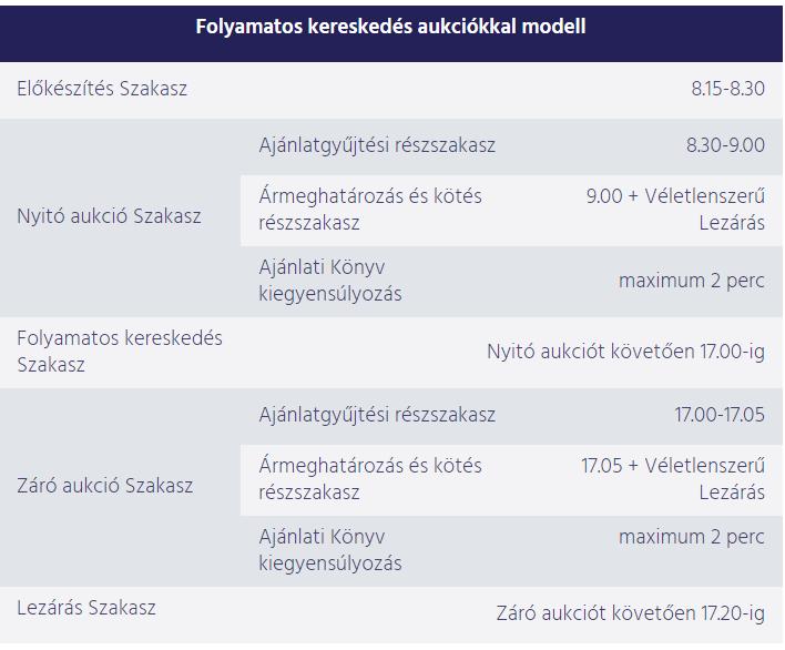 az összes kereskedési központ listája)