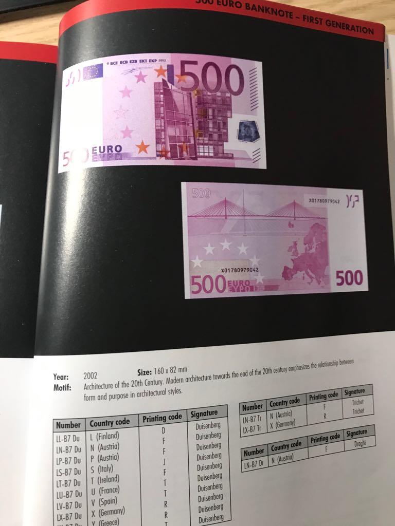 euró opciók