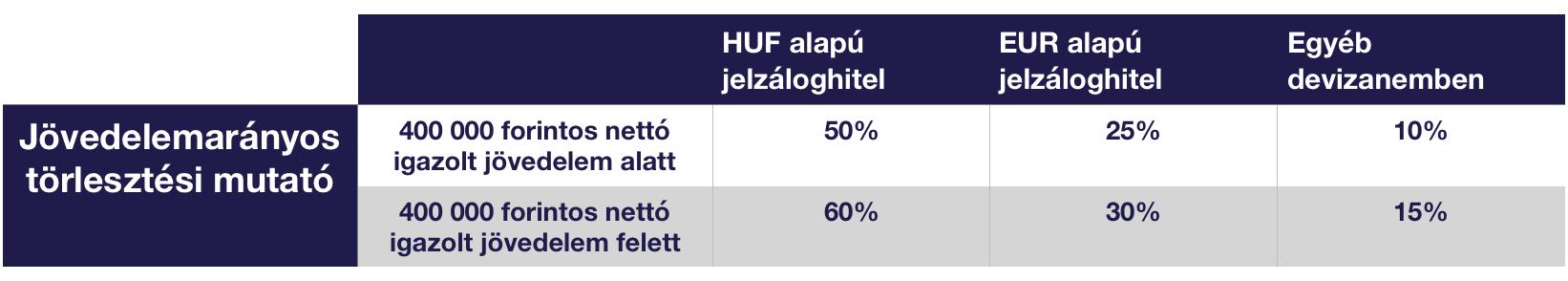 Általános adózási tájékoztató - Equilor