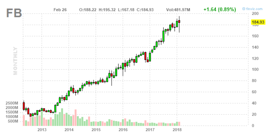 Melyik a jobb befektetés ban: Állampapír vagy részvény?