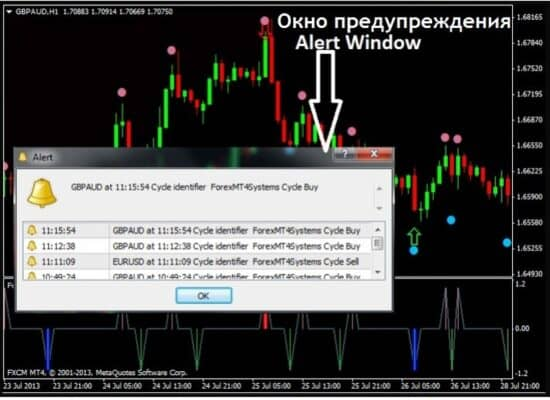 bináris riasztási jelek a bináris opciók áttekintéséhez jel kereskedési bináris opciók videó