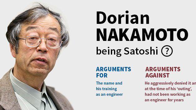 A Bitcoin alapítója, Satoshi Nakamoto