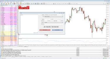 A legjobb Forex kereskedési platform és rendszer Forex szoftver - FXCC