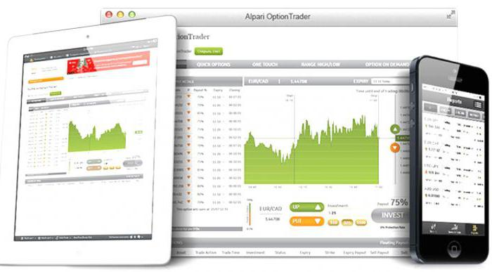 alpari bináris opciós kereskedés számítógép kereskedéshez