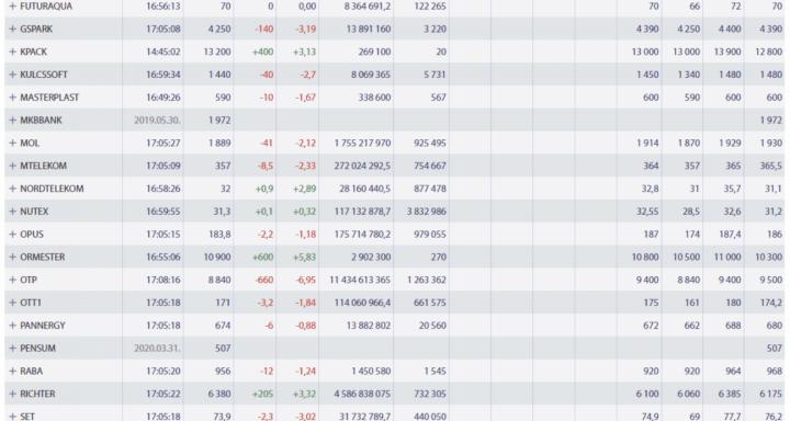 kereset az interneten beruházások nélkül 1000 vanília opciók bemutató