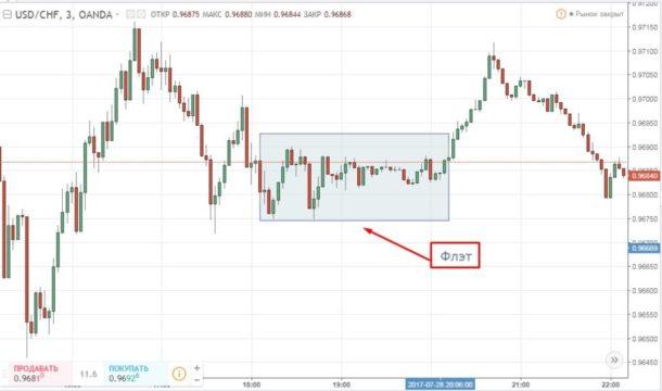 Hogyan lehet 30, / = havi kereskedést folytatni? Olymp Trade