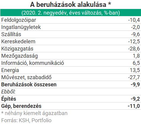beruházások az internetes zálogházba)