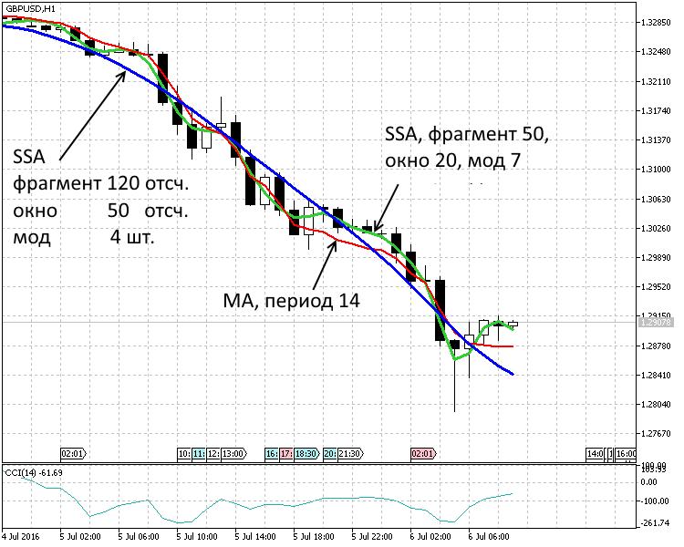 bináris opciós stratégia trend kereskedés