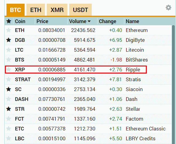 bitcoin – Fix hozam