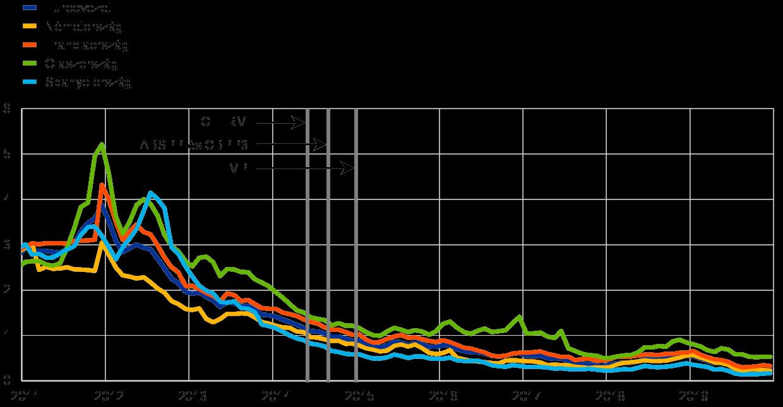 Infláció jelentése, az infláció hatása, okai, számítása, mértéke Magyarországon