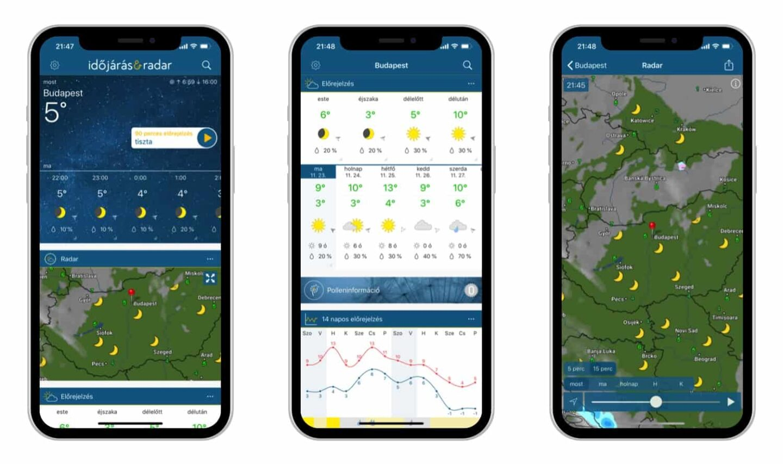 GFS | Pártai & Aigner megbízható időjárás előrejelzése
