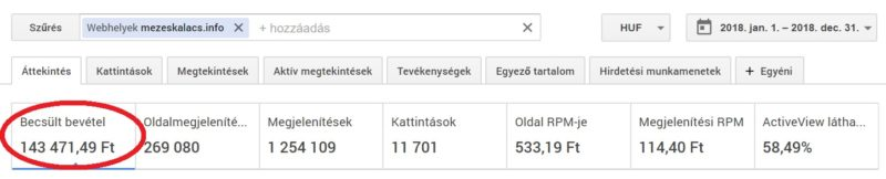 internetes bevétele)