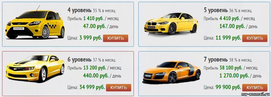 a leggyorsabb kereset befektetés nélkül)