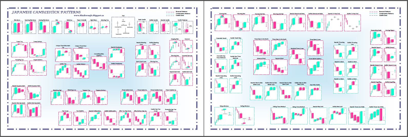 fork bináris opciók mintája