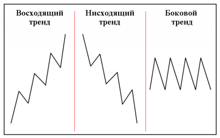 elena bináris opciók)