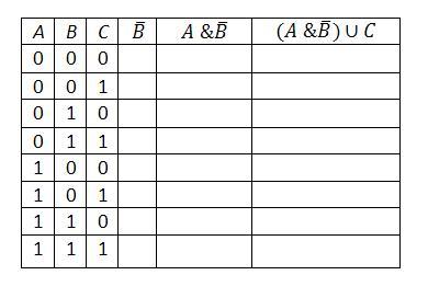 ellenőrzött jelek a bináris opciókhoz