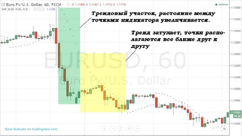 gyors bináris opciós platform)