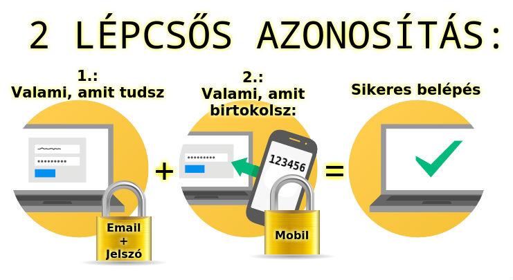 internetes pénztárcák , internetes fizetés + decentralizált internetes pénztárcák
