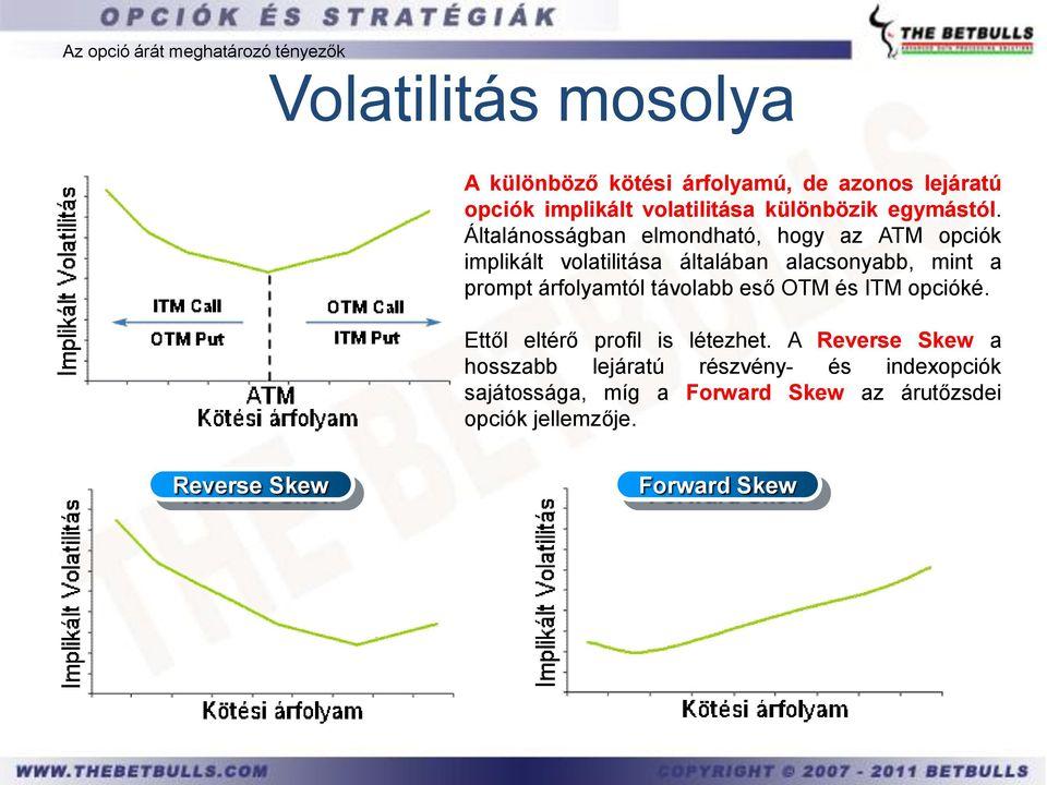 készpénz forward és opciós ügyletek)