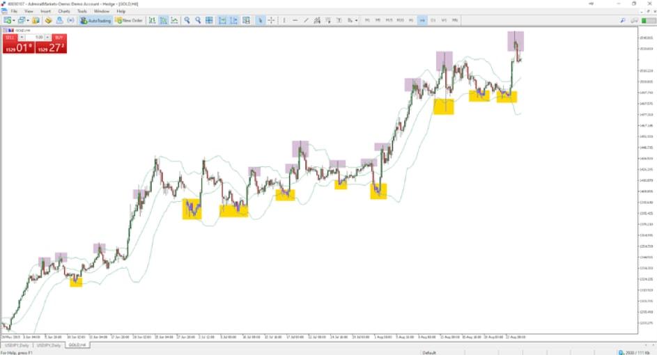 opciók kereskedése indexekkel)